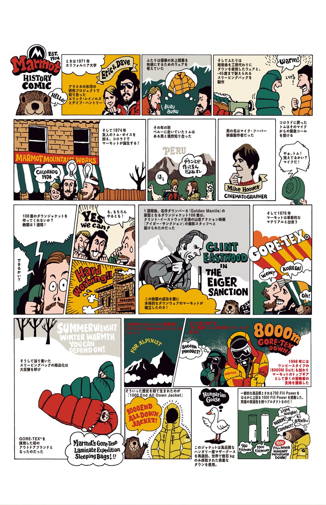 マーモットヒストリーコミック